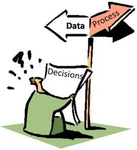 DataOrProcess